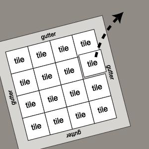 making sense of mapnik (tecznotes)